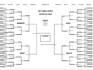 Eight teams will compete on Monday for a spot in the Final Four round of Scholar Quiz. The Final round will take place on Wednesday during second period.